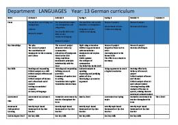 Department LANGUAGES Year: 13 German curriculum