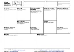Lean Canvas - Alex Boerger