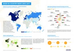 MADE-IN-COUNTRY-INDEX (MICI) 2017