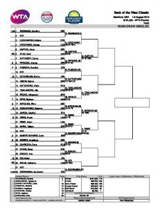 MAIN DRAW SINGLES Bank of the West Classic