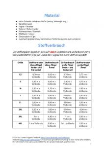 Material Stoffverbrauch - AWS
