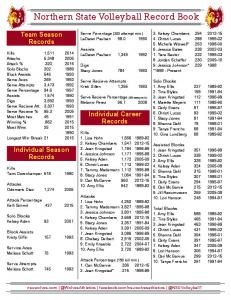 Northern State Volleyball Record Book - SLIDEBLAST.COM