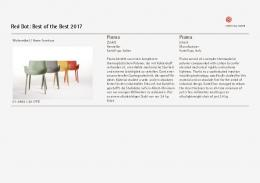 Red Dot: Best of the Best 2017 - Red Dot Award