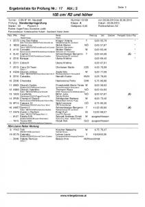 uploads/competition/results/112/20130630 Results 03